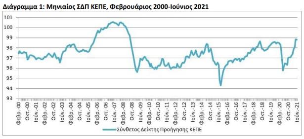 kepe-ayxisi-toy-deikti-fovoy-ton-septemvrio1