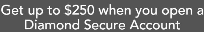 Bank Of Colorado $250 Checking Bonus