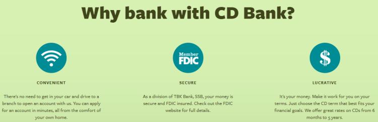 CD Bank CD Accounts