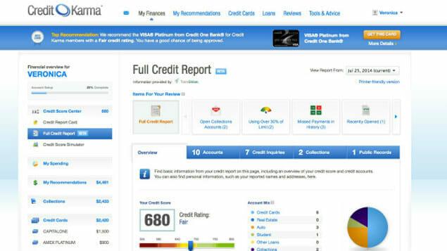 Image Result For Free Credit Karma Score