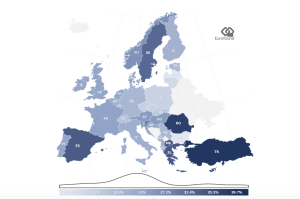 Fonte Eurofound