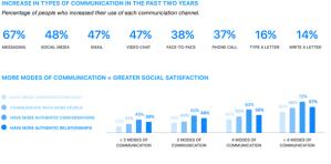 Messenger_Communication