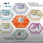 SRG SSR sceglie la piattaforma di produzionenews di terza generazione di Sony