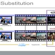 HbbTV rilascia la soluzione di Pubblicità Mirata (Targeted Advertising) per i televisori nel mercato dei set-top box