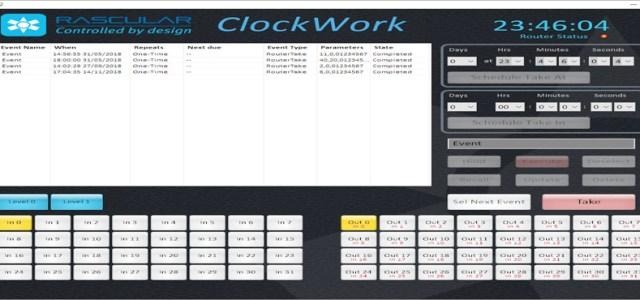 Il controllo del router automatico reso facile con Clockwork di Rascular