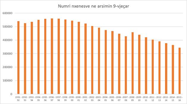 nxesnesit graf