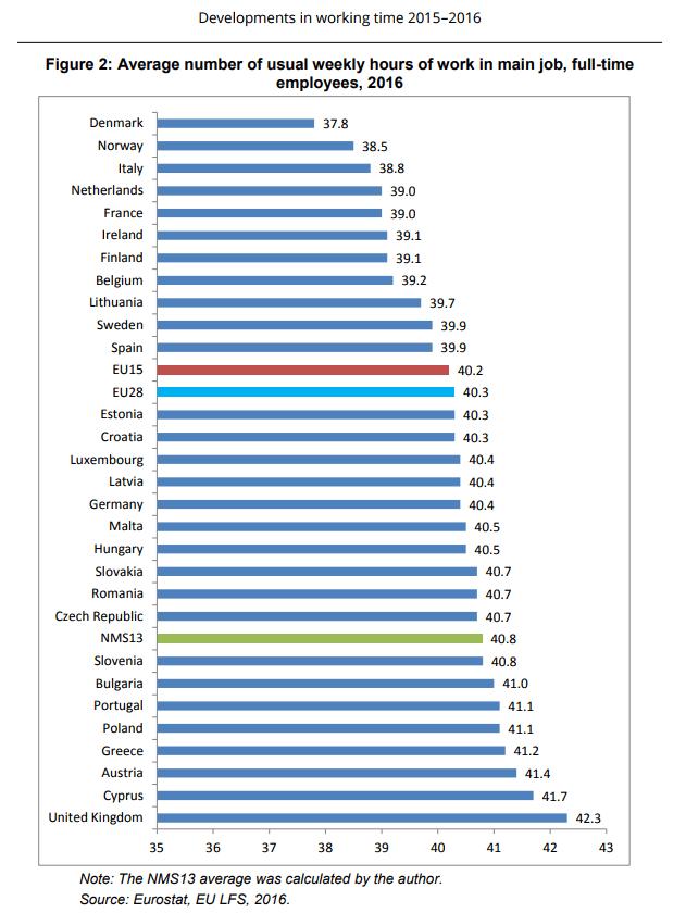 oret mesatare te punes ne BE
