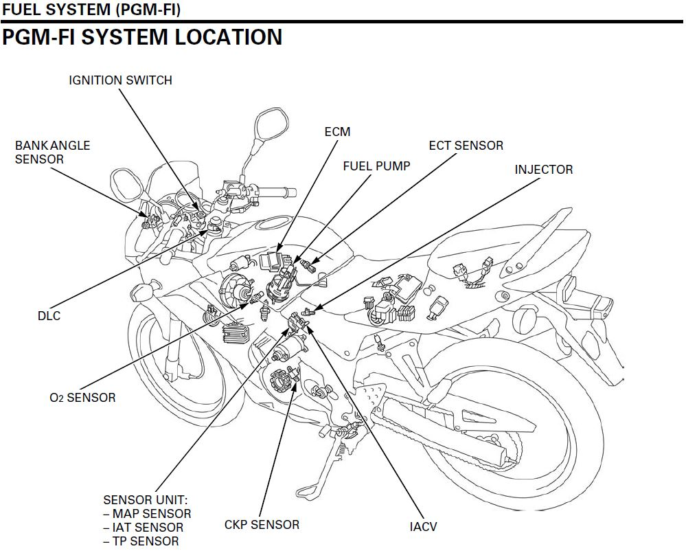 Electronic fuel injection pgm fi of the honda cbr125r wiring diagram of motorcycle honda at