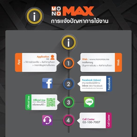 monomaxxx contact info