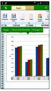 Kingsoft Office et les graphiques Excel
