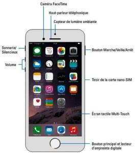 La face avant de l'iPhone est d'une élégante sobriété
