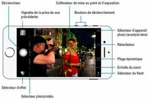 L'appareil photo de l'iPhone 6
