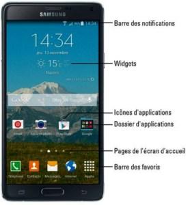 L'écran d'accueil et les plus importantes zones de votre Galaxy Note 4
