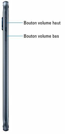 Le profil gauche du Galaxy S6
