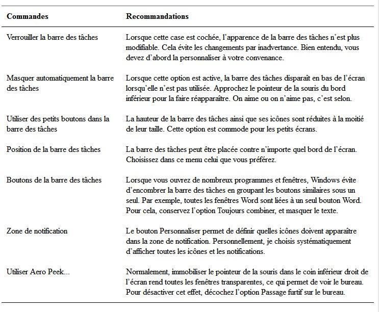 Ce tableau explique les options de la boîte de dialogue et fournit quelques recommandations.