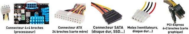 connectique alimentation d'ordinateur pci-express, sata, molex, atx