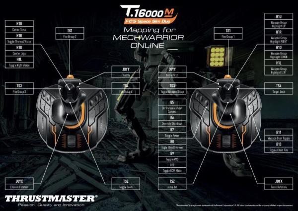THRUSTMASTER T-16000M FCS SPACE SIM DUO