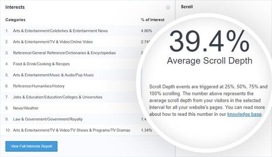 Scroll Tracking in WordPress with MonsterInsights Google Analytics Plugin