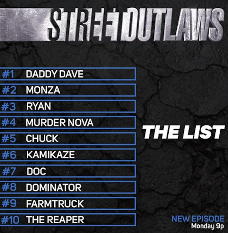 The Episode 1 Street Outlaws list