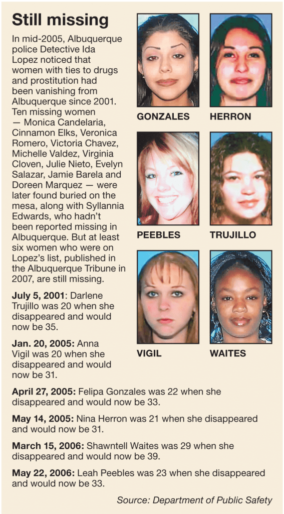 Other missing women form the same period