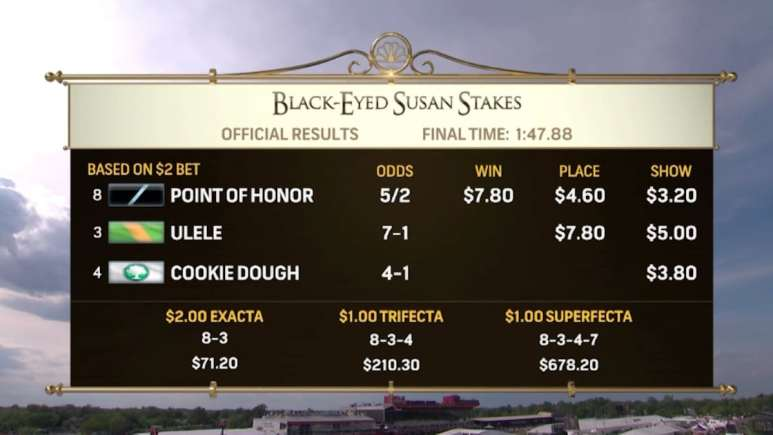 Full Black Eyed Susan Stakes race payouts for 2019
