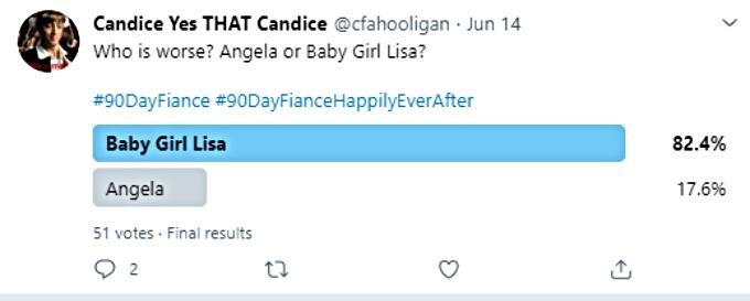 Fans vote between Angela and Lisa