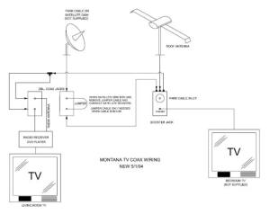 TV and Cable TV Wiring Diagram  Montana Owners Club