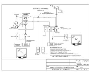 TV and Cable TV Wiring Diagram  Montana Owners Club
