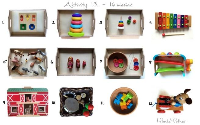 Aktivity 13., 14., 15., 16. mesiac/ Toddler activities 13., 14., 15., 16. months