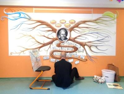 Montessori Grundschule Königs Wusterhausen_Maria Montessori-Mindmap_6