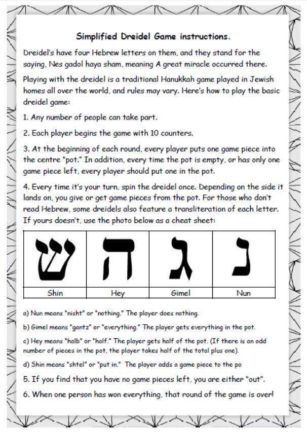 photo regarding How to Play the Dreidel Game Printable named Dreidel Sport guidelines MontessoriSoul