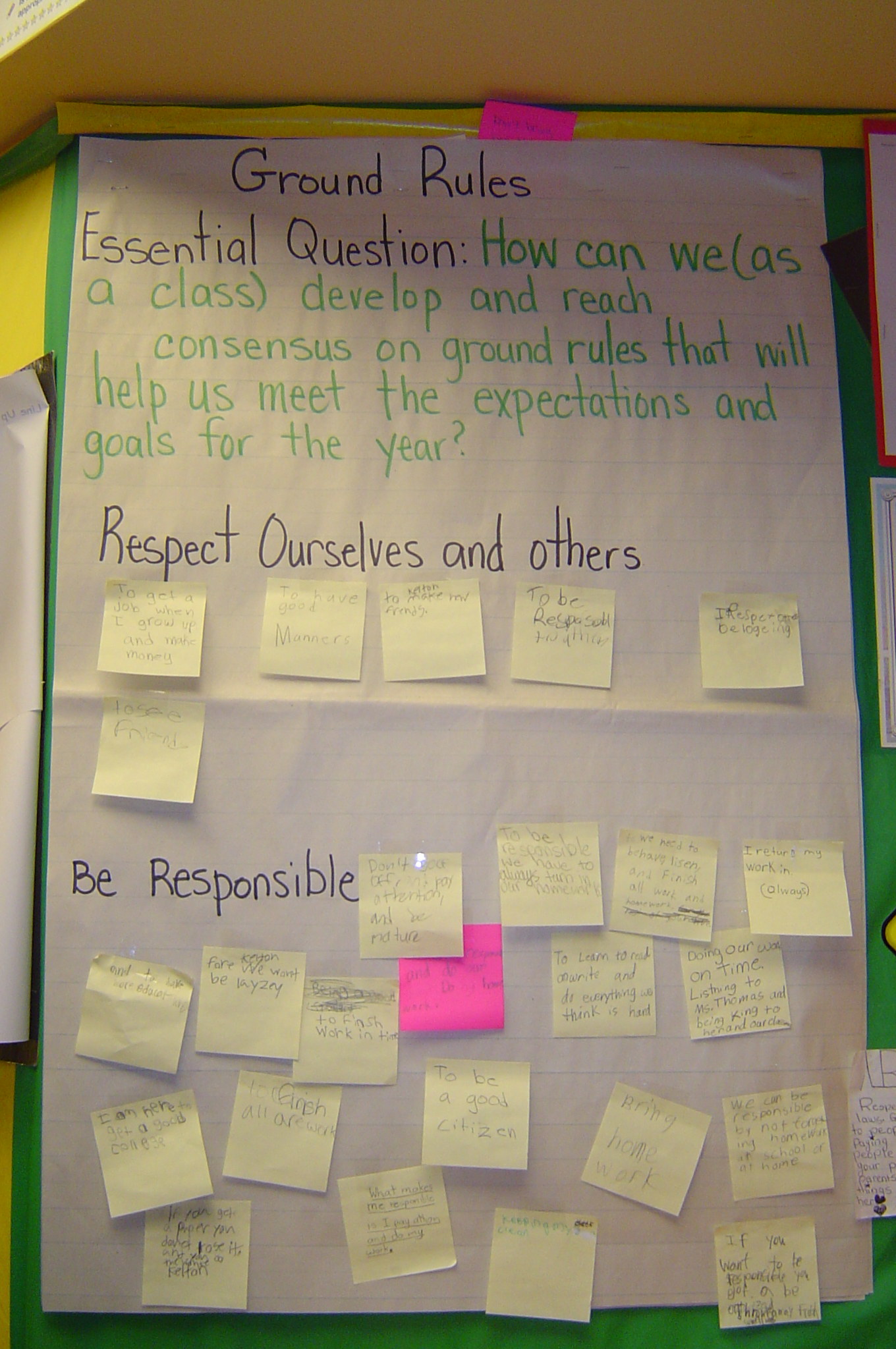 Collaborative In The Classroom ~ Creating classroom rules educational aspirations