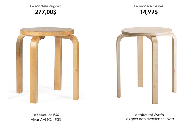 5 Icônes De Design Dans Votre Salon Achetés Chez Ikea