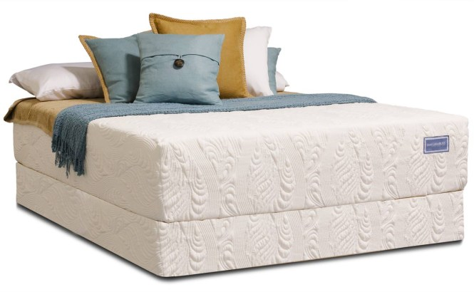Understanding The Differences Between Foam Spring And Memory Mattresses Monument Places