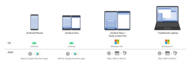 surface-duo-neo-windows-10-x-android