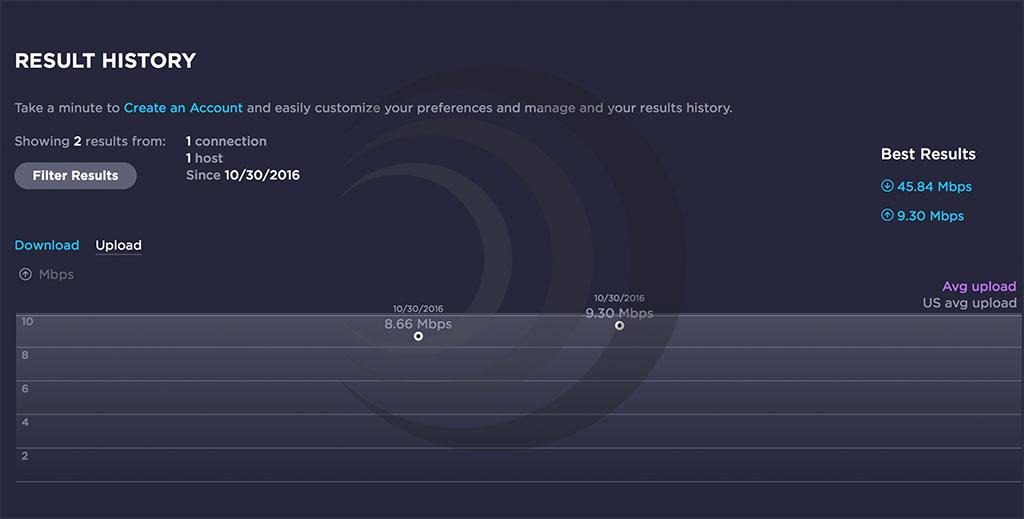 Im Upload hat das Orbi-System die Nase vorn. (Bild: moobilux.com)