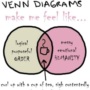 Why Venn Diagrams Genuinely Make Me Feel Better About Things