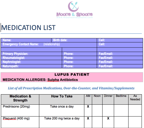Keeping your Medication List updated and handy will save you time.