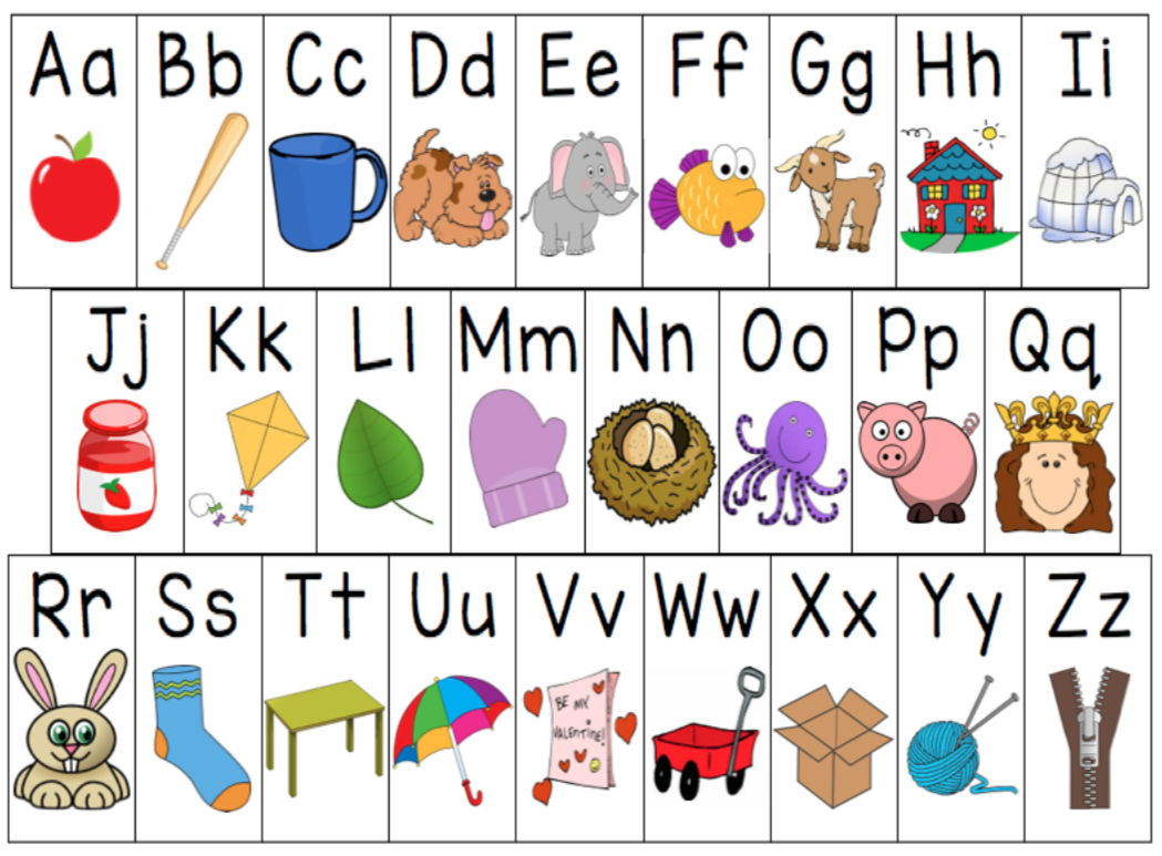 Rigsby Mallory Kindergarten Abc Chart