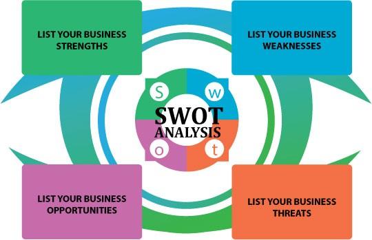 list of business strengths