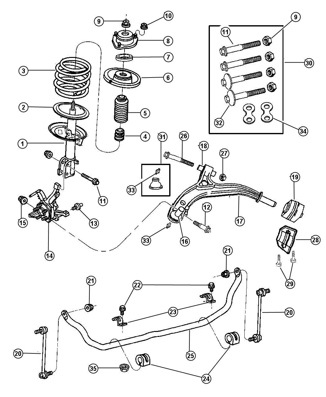 Chrysler Voyager Cushion Sway Eliminator Sway Bar