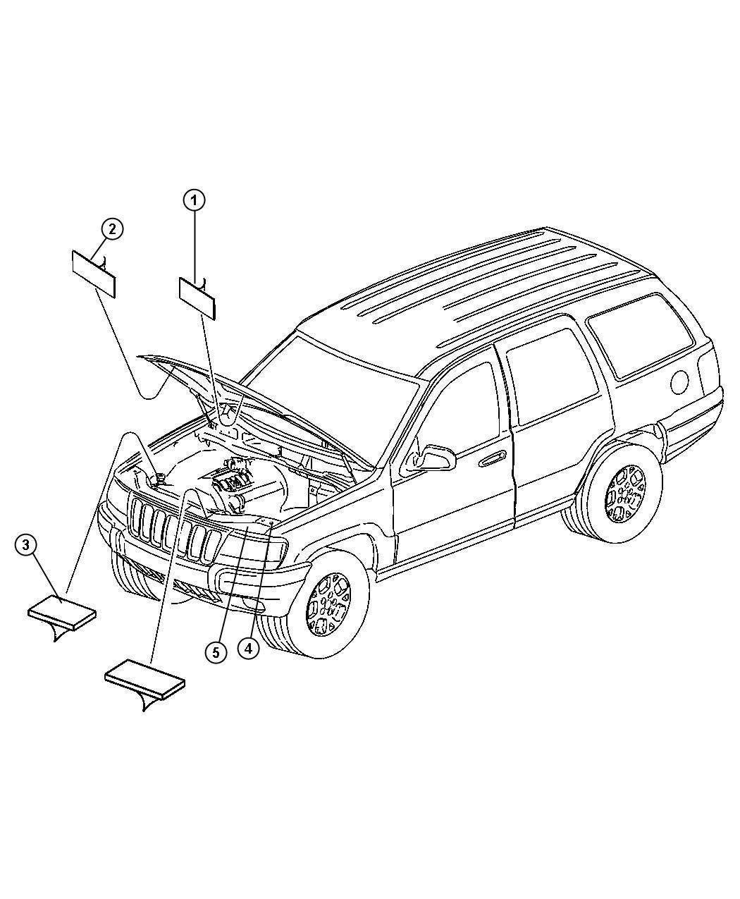 Jeep Commander Battery Export Japan Wet Maintenance