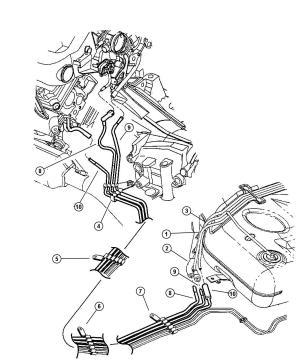 [How To Unblock Fuel Line Inside 2001 Chrysler Prowler Gas Tank]  2001 Chrysler Pt Cruiser Tube
