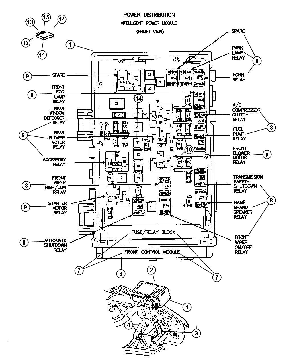 Chrysler Town Amp Country Module Power Distribution With