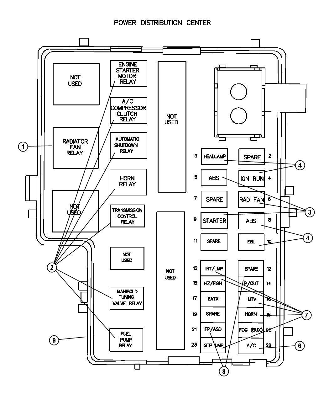 Dodge Neon Power Distribution Center