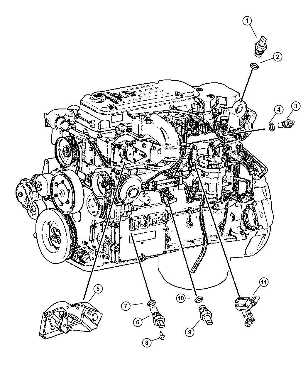 Sensors Enginesel