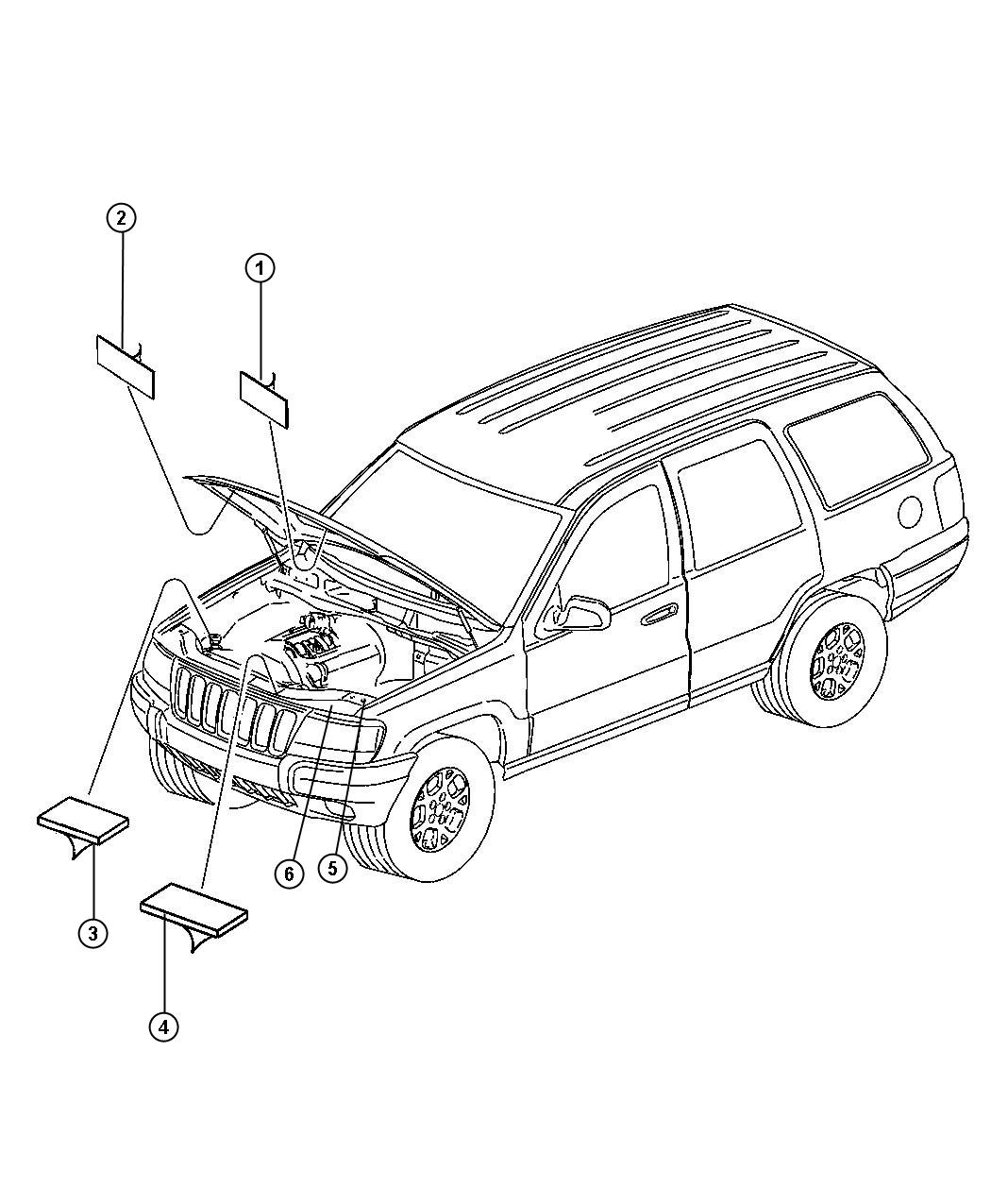 Jeep Grand Cherokee Label Emission Nae