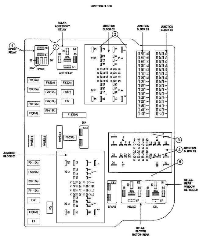 2002 dodge durango wiring diagram 2002 image 2001 dodge durango radio wiring diagram wiring diagram on 2002 dodge durango wiring diagram