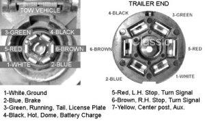 Trailer Wiring   schematic diagram wiring