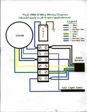 Re: puch wire diagram